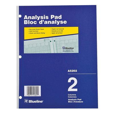 Bloc d'analyse A5200